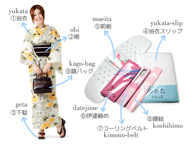 how to wear a yukata yourself