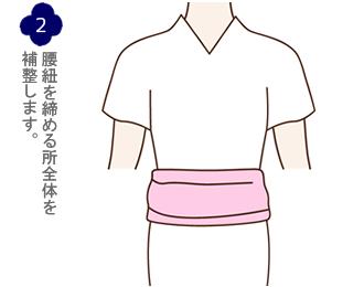 浴衣補正(腰回りが薄い人)手順2