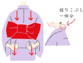 衣紋のお直し方法