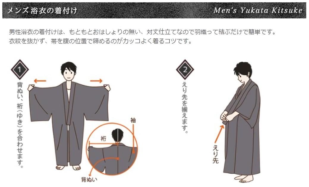 男性(メンズ)浴衣の着付け・着方