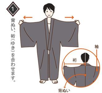 男性(メンズ)浴衣の着付け・着方 手順1