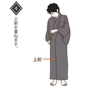 男性(メンズ)浴衣の着付け・着方 手順4
