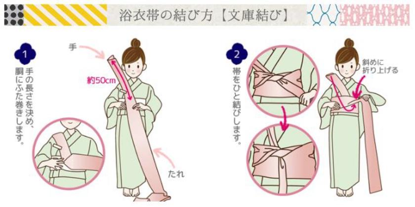 浴衣帯の結び方(文庫結び)