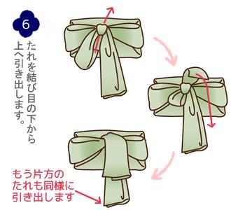 帯結び(兵児帯都結び)手順6
