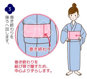 結び帯・作り帯の付け方 手順3
