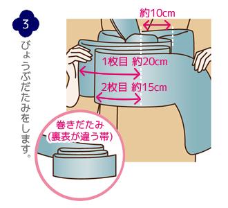 帯結び(片花文庫結び)手順3